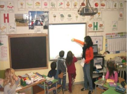 Uso della LIM in classe