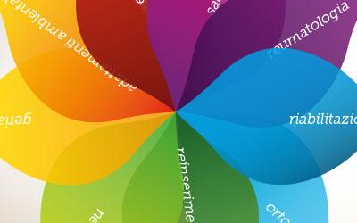 """immagine associata a Partecipazione di ASPHI al Convegno AITO """"Il terapista occupazionale: le giuste competenze per la libera scelta di un progetto di vita"""", a Exposanità, Bologna 20 maggio"""